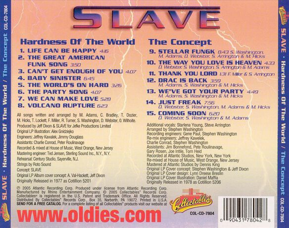 Hardness Of The World/Con