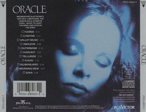 Oracle 1094
